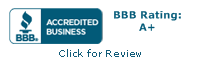 Good-Win Racing BBB Business Review