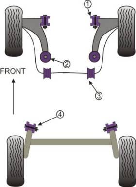 powerflex urethane suspension bushings front anti roll. Black Bedroom Furniture Sets. Home Design Ideas