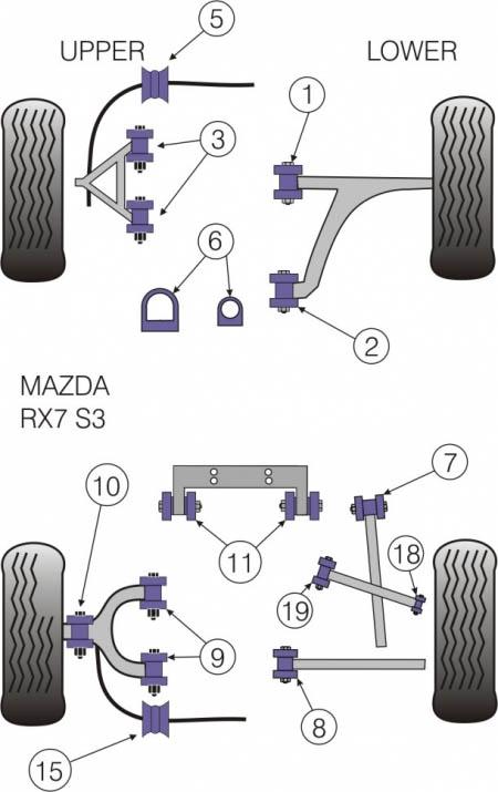 powerflex urethane suspension bushings